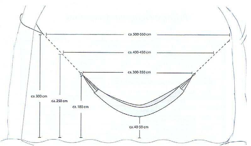 Hangmat 300 Cm.Ophangafmetingen Hoog Hangmatten